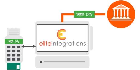 Elite Sagepay Card Intgration